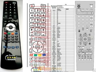 Voxson VLCD32CT replacement remote control