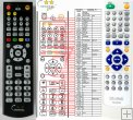 Biostek XS-600HD - Replacement remote control