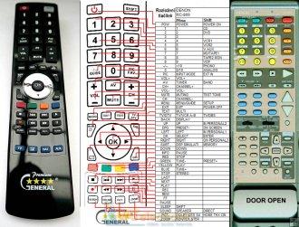 Remote Control For Denon RC-1055 DRA-500AE AV Receiver Audio System