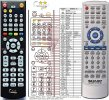SHARP 92LWIR151001D7 replacement remote control