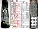 Technics EUR51987 - Replacement remote control