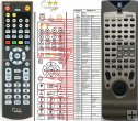 TEAC RC-711 - replacement remote control