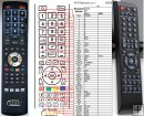 EAGET M6 remote control replacement