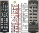 Teac RC-821 replacement remote control