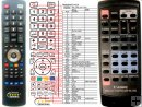 CANON WL-D82 - replacement remote control