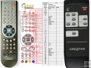 Creative Gigaworks S750 - Replacement remote control