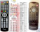 GRUNDIG CDM700 - replacement remote control