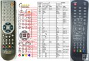 Changhong GHK-4821-002 - Replacement remote control