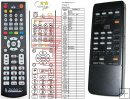 Rotel RR933 remote control replacement