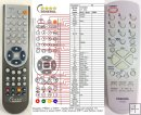 Toshiba CT-844 - replacement remote control