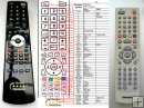 Yamada Dtr-1000hx - replacement remote control