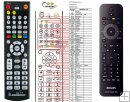 Philips DTP2340 remote control replacement