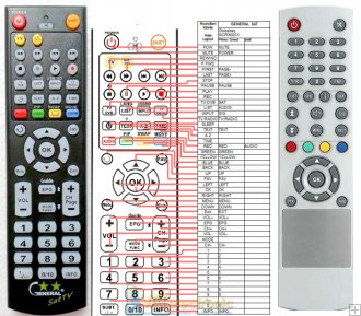Globalteq GCR-300CX - replacement remote control