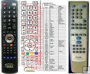 Teac AG-D8800 - replacement remote control