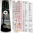 Panasonic EUR66661 - replacement remote control