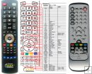 Fujicu RM-L1704 - replacement remote control