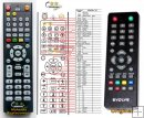 EVOLVE Arcadia DT-3030H - replacement remote control