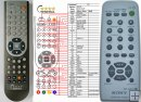 Sony MHC-WZ5 - replacement remote control