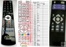 AUNA YC 3.2 SURROUND - Rrplacement remote control