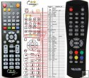 ECG DVT960PVR and DVT860 - Replacement remote control