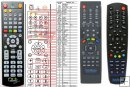 Medialink ML-1200S - replacement remote control