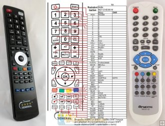 MIDTE YK-01-12 - replacement remote control