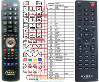 Dynex DX-RC02A - replacement remote control