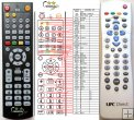 UPC DSR4101, RC 25821/01 - replacement remote control