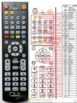 Telenet DC-AD2200 - replacement remote control