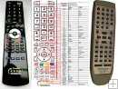 Technics​ EUR7702140 - replacement remote control