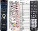 DENVER TFD1906 remote control replacement