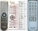 Magnavox RC-3004 - replacement remote control