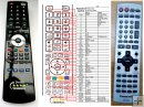 Panasonic EUR7722040 - replacement remote control