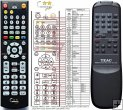 TEAC RC-1275 replacement remote control