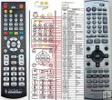 Panasonic EUR7624KZ0 remote control replacement