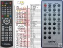 Sanyo RB-MCR30 replacement remote control