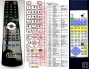 ONKYO RC-342M TX-SV646 - replacement remote control