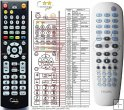 Philips HTS5310S/12 replacement remote control