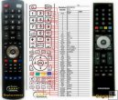 Grundig TP5 - replacement remote control