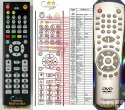 Maxton MDVD-100, MDVD100 - replacement remote control