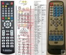 Provision DVD-2010 remote control replacement