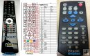 Hitachi AX-M71E - replacement remote control