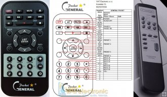Mission M6AS remote control replacement