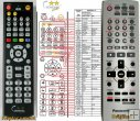 Panasonic N2QAJB000147 - replacement remote control