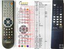 Rotel RR-925 - replacement remote control