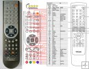 Teac DR-H300 - replacement remote control