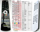 Cambridge audio ONE - replacement remote control
