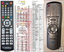 Samsung SV-DVD1E remote control replacement