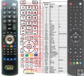 Telefunken LCD TV - replacement remote control