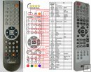 LG 6710CDAT05C - replacement remote control